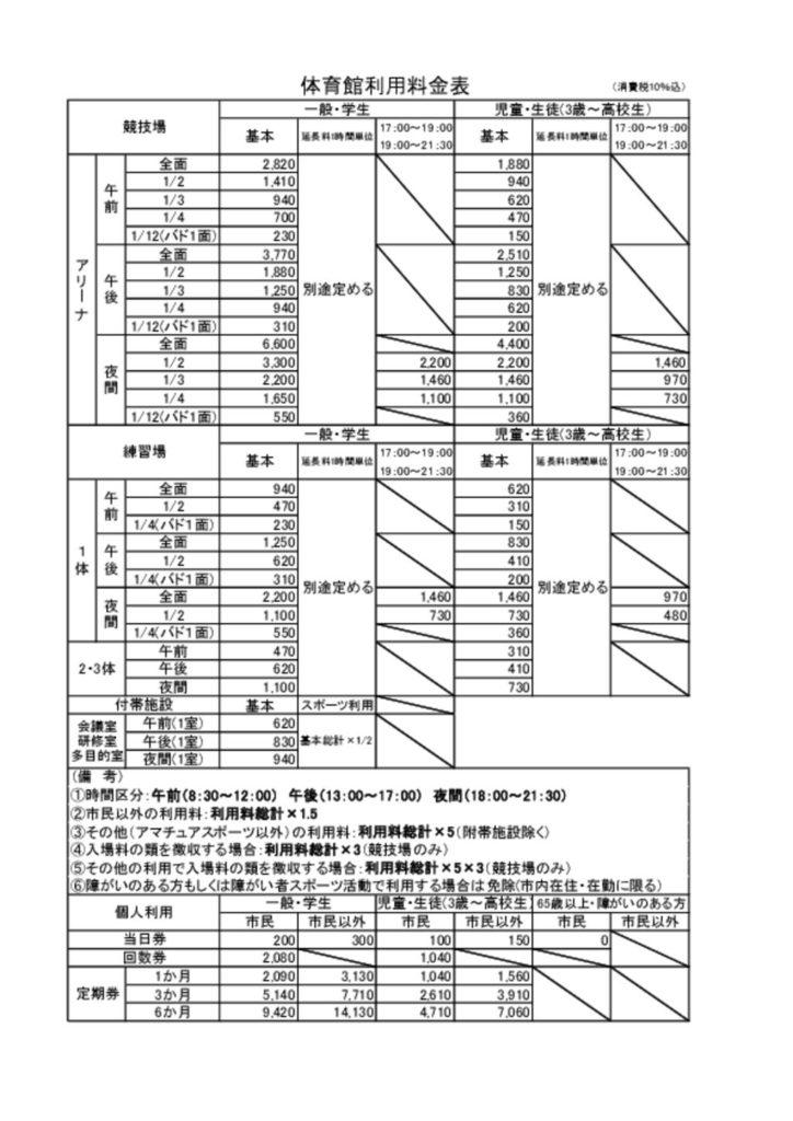 新料金表(全施設)のサムネイル